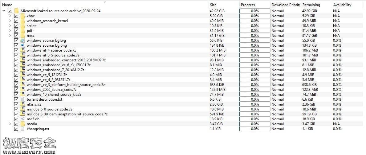 WindowsXP系统源码泄露-极安网