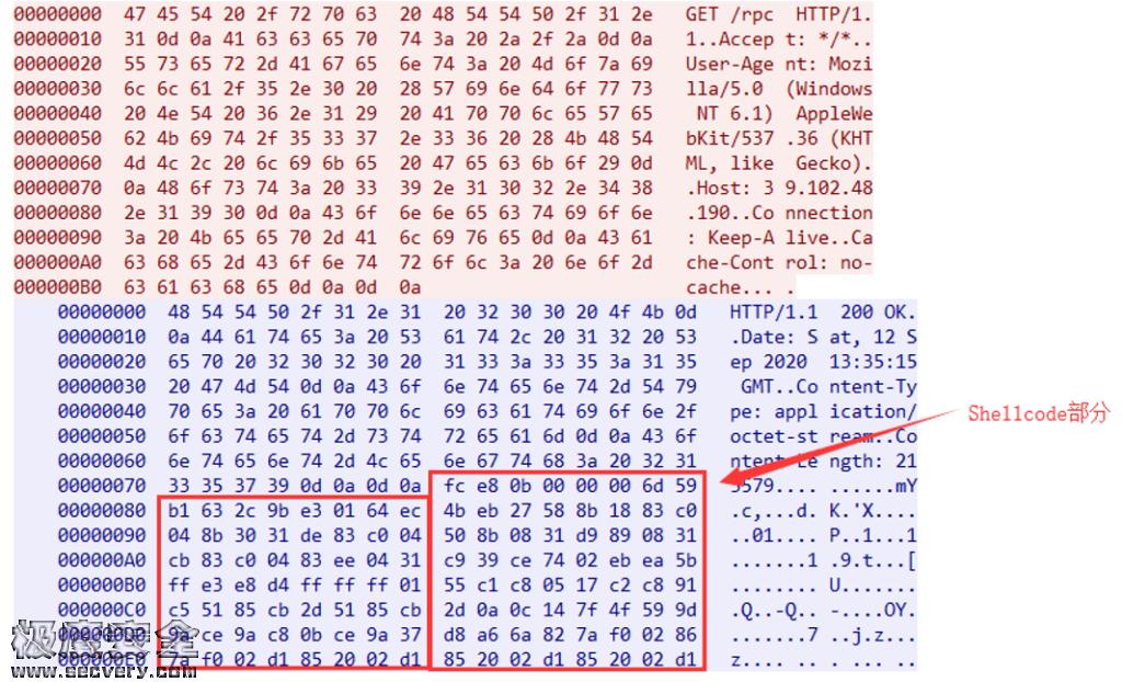 定向攻击事件快速分析-极安网