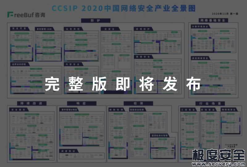 CCSIP2020中国网络安全产业全景图-极安网