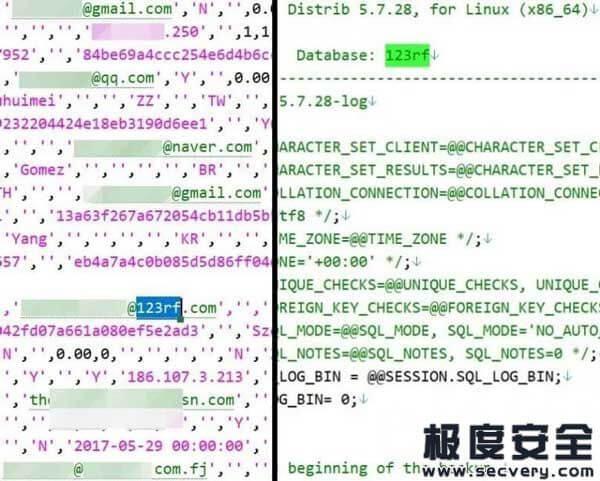 123RF图床网被黑客脱库 830万数据泄露-极安网