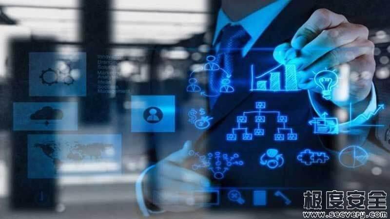 如何将网络安全建设与商业价值挂钩?-极安网