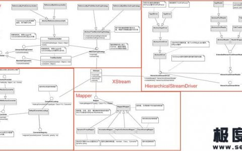 XStream组件高危漏洞分析与利用