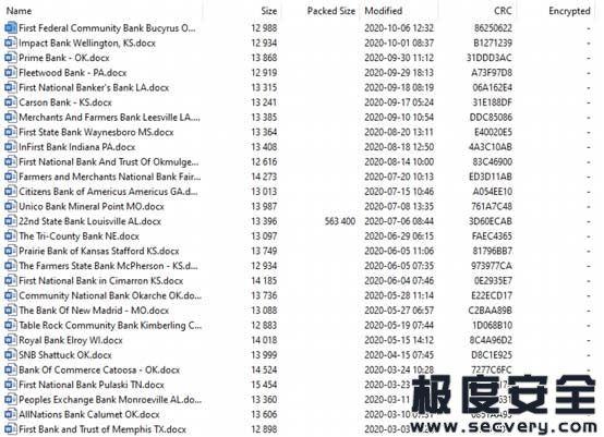 美国银行系统公司被勒索软件窃取数据53GB-极安网