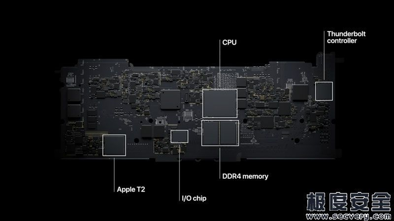 资深黑客确认:M1 Mac无法在离线时重置设备-极安网
