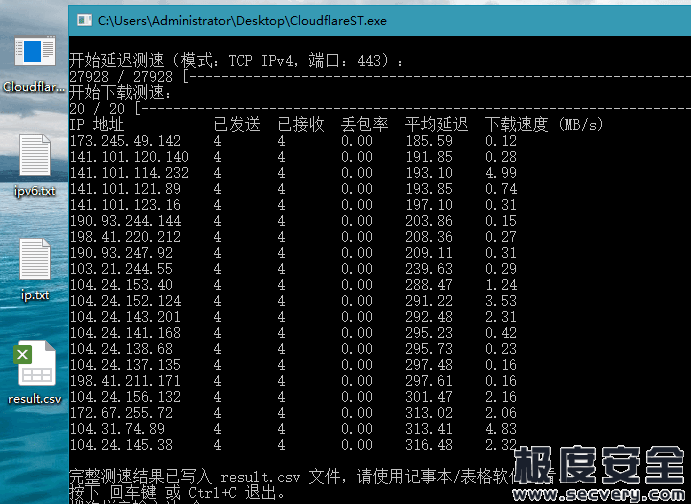 CF节点测速工具:CloudflareSpeedTest 1.4.4-极安网