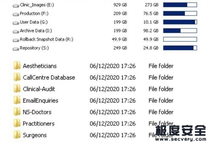 整形医院遭勒索 黑客称已有900G病人照片泄露在暗网-极安网