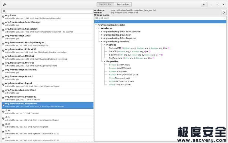 Ubuntu Desktop D-Bus 协议漏洞分析-极安网
