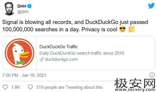专注于隐私的搜索引擎DuckDuckGo日查询量首次突破1亿次-极安网